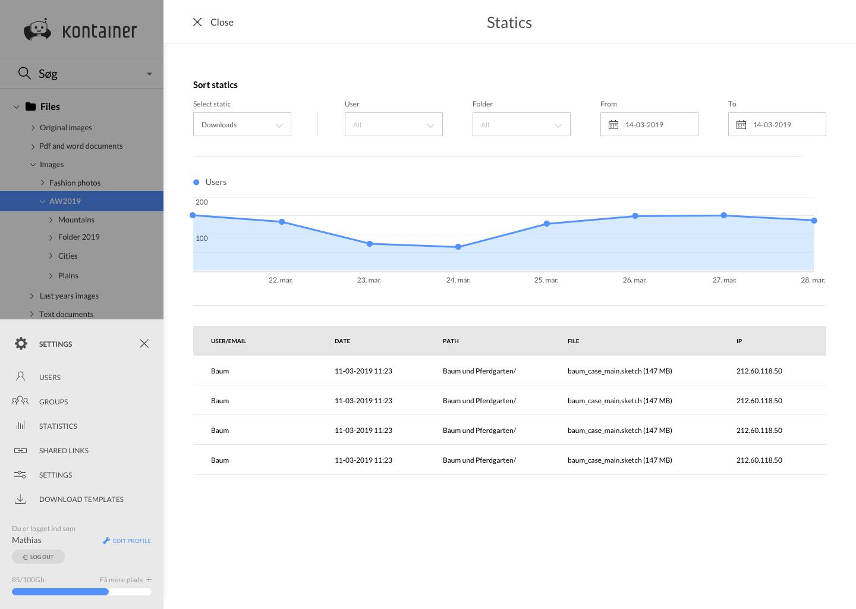 Imagebank for PR - download Statistics